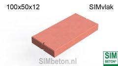 Plaques de SIMvlak de l'industrie